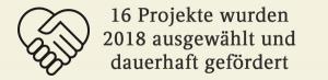 Text: 16 Projekte wurden 2018 ausgewählt und dauerhaft unterstützt